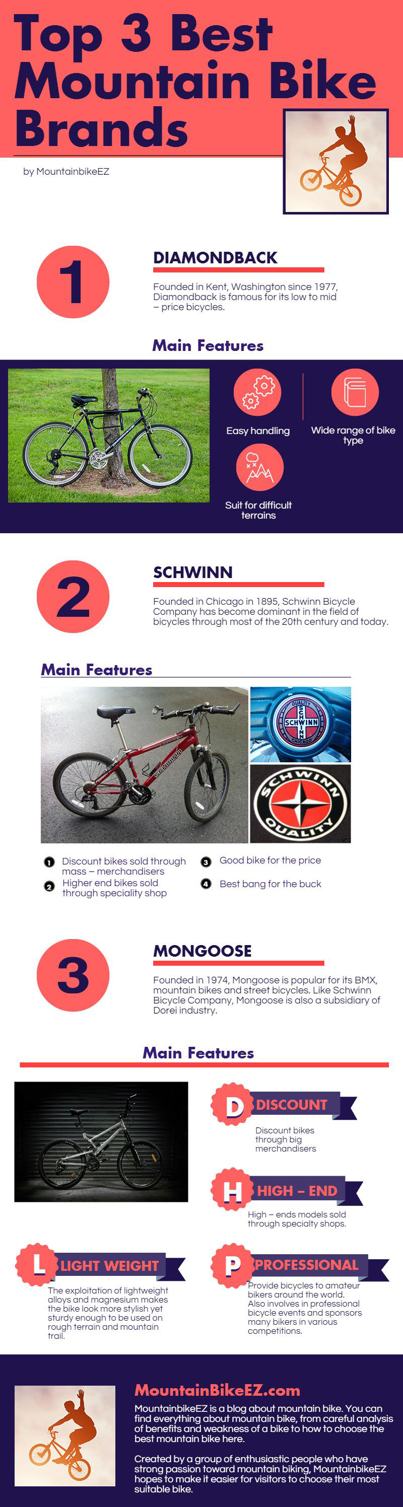 Top 3 Best Mountain Bike Brands infographic