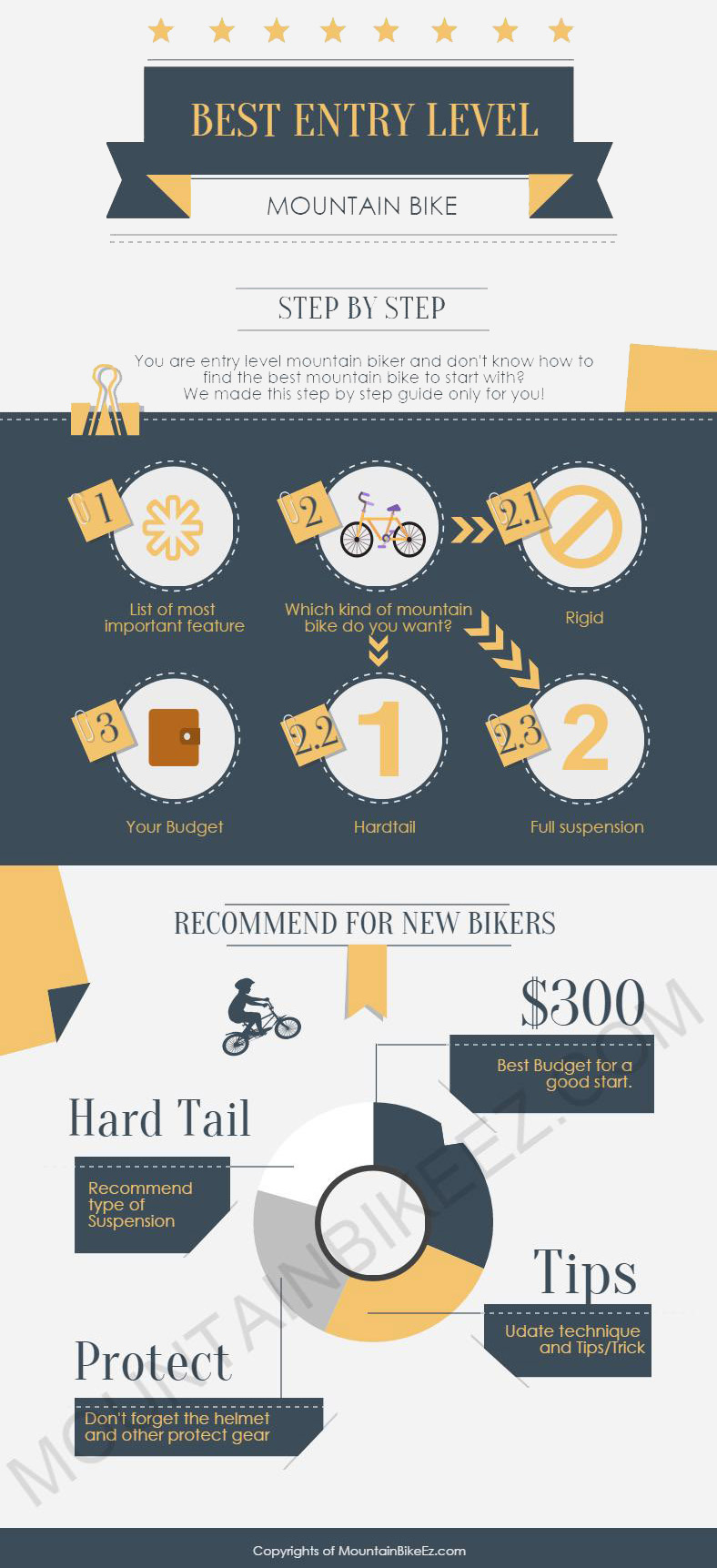 best-entry-level-mountain-bike-infographic